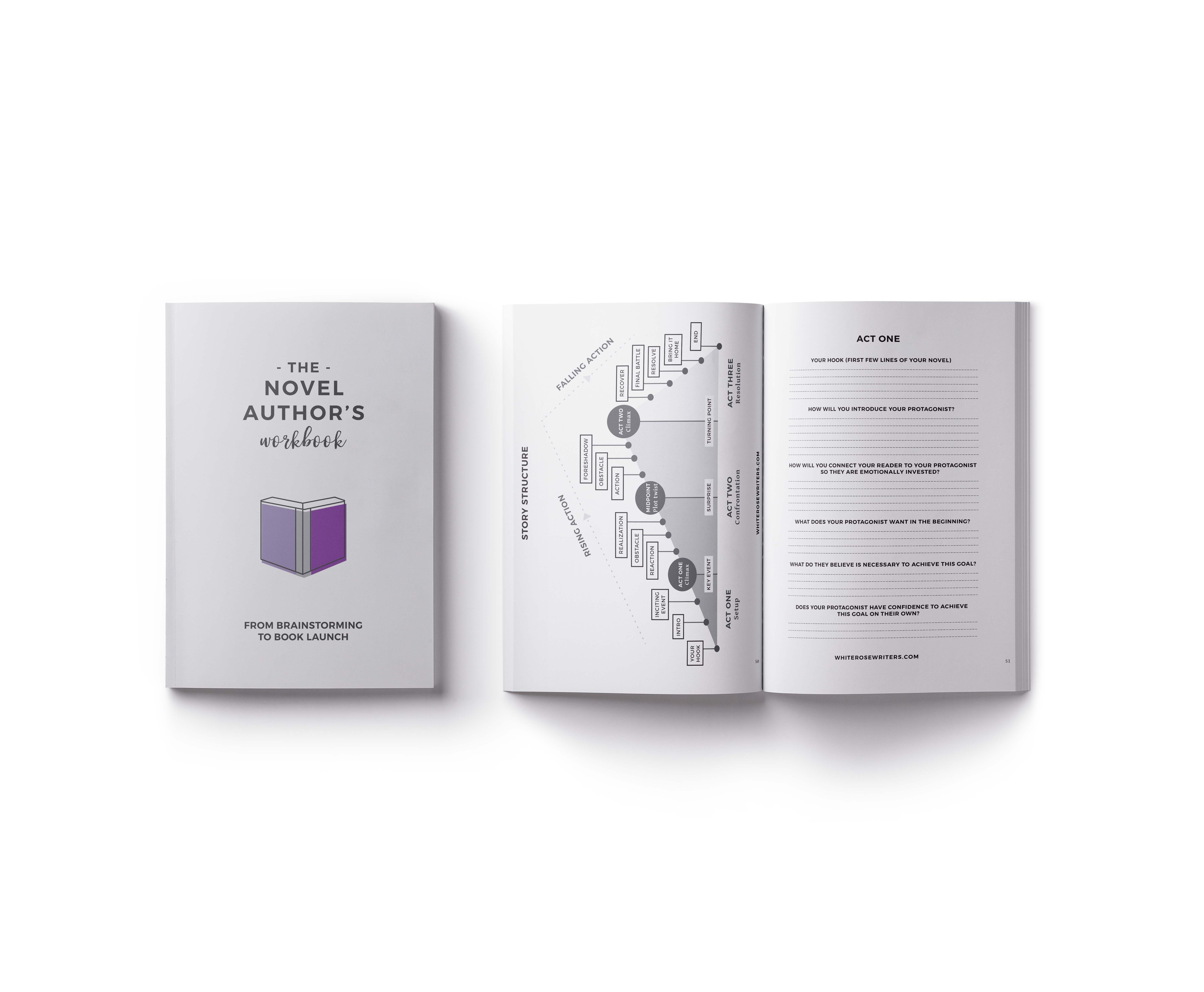 novelauthorworkbook