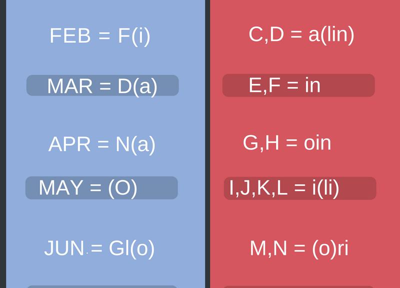 Dwarf Name Generator